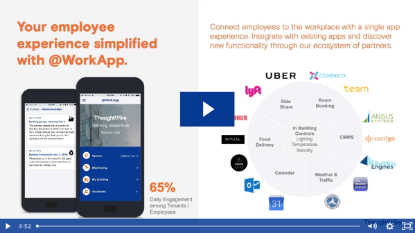 @WorkApp Demo - ThoughtWire