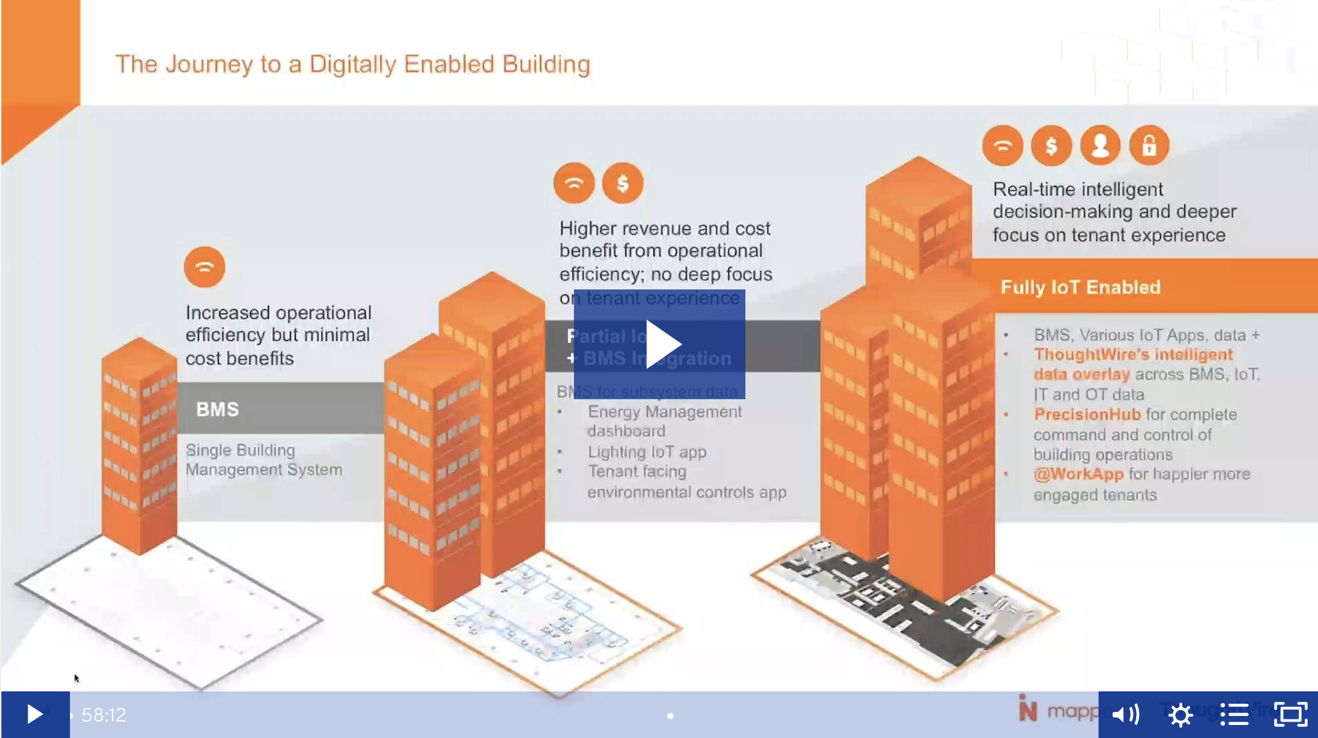Webinar Form Page: Creating Smart Buildings For The Future Of Work